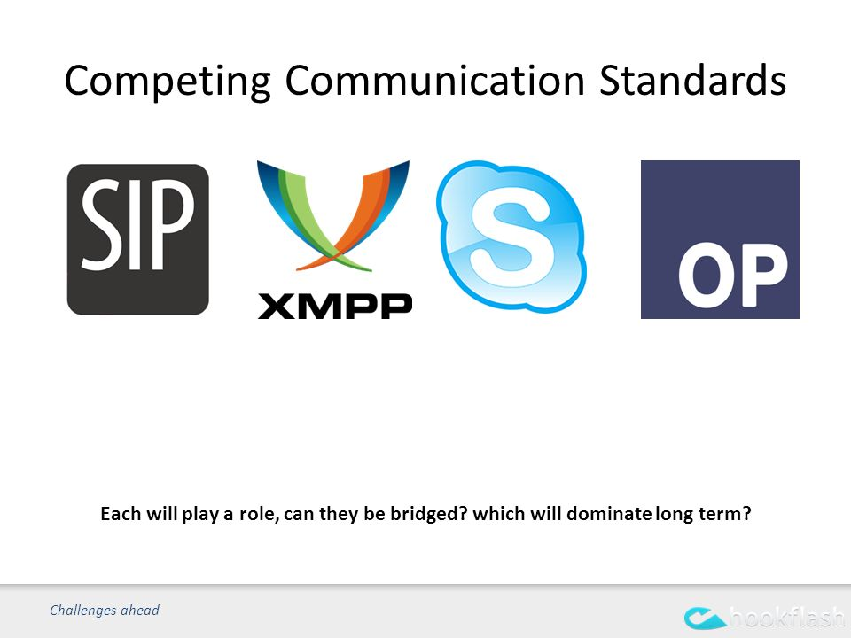 Competing Communication Standards Challenges ahead Each will play a role, can they be bridged.