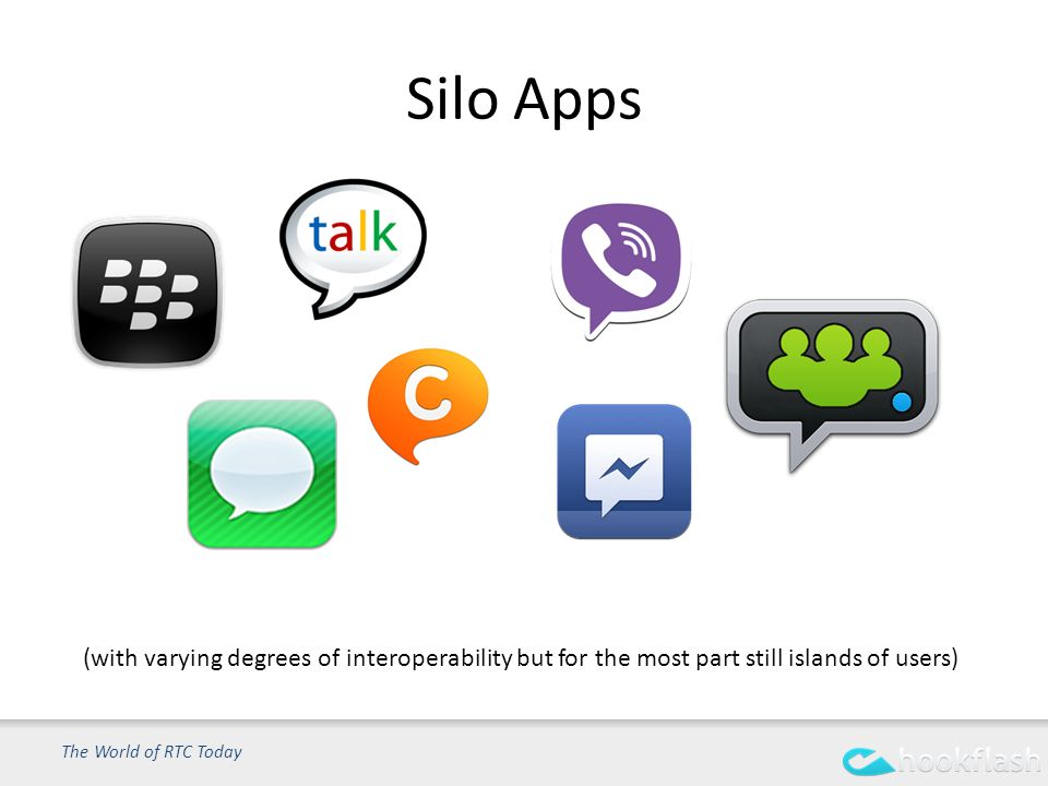 Silo Apps The World of RTC Today (with varying degrees of interoperability but for the most part still islands of users)