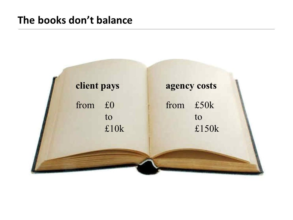 The books dont balance client pays from £0 to £10k agency costs from £50k to £150k