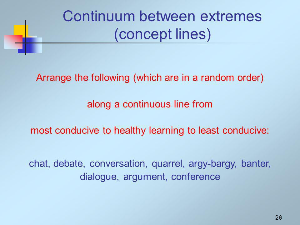 26 Continuum between extremes (concept lines) Arrange the following (which are in a random order) along a continuous line from most conducive to healthy learning to least conducive: chat, debate, conversation, quarrel, argy-bargy, banter, dialogue, argument, conference