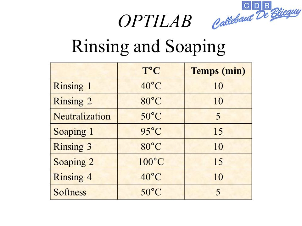 Rinsing and Soaping OPTILAB T°CTemps (min) Rinsing 140°C10 Rinsing 280°C10 Neutralization50°C5 Soaping 195°C15 Rinsing 380°C10 Soaping 2100°C15 Rinsing 440°C10 Softness50°C5