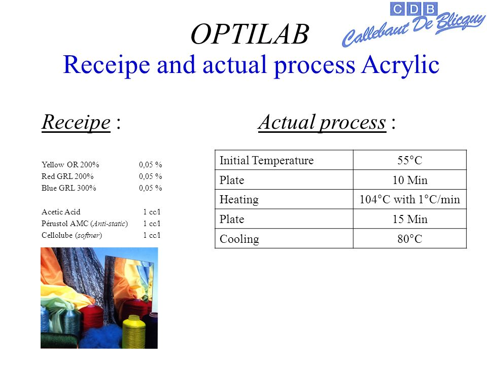 Receipe and actual process Acrylic Receipe : Actual process : Yellow OR 200%0,05 % Red GRL 200%0,05 % Blue GRL 300%0,05 % Acetic Acid 1 cc/l Pérustol AMC (Anti-static) 1 cc/l Cellolube (softner) 1 cc/l OPTILAB Initial Temperature55°C Plate10 Min Heating104°C with 1°C/min Plate15 Min Cooling80°C