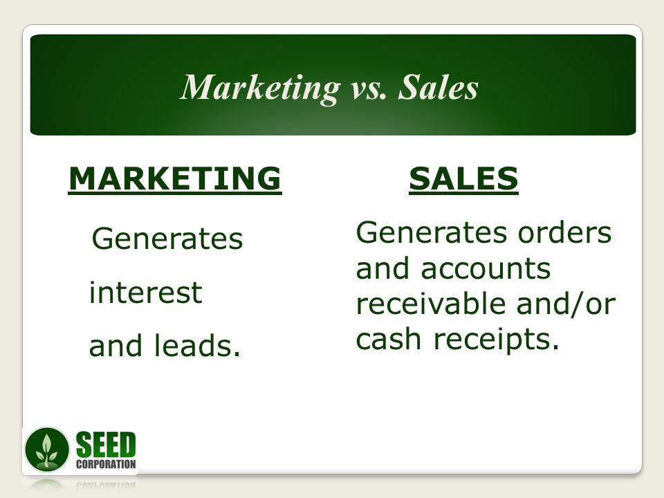 MARKETING Generates interest and leads.