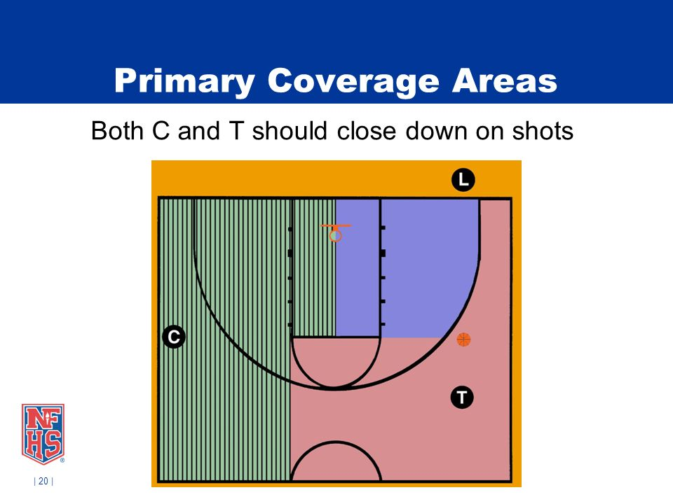 | 20 | Primary Coverage Areas Both C and T should close down on shots