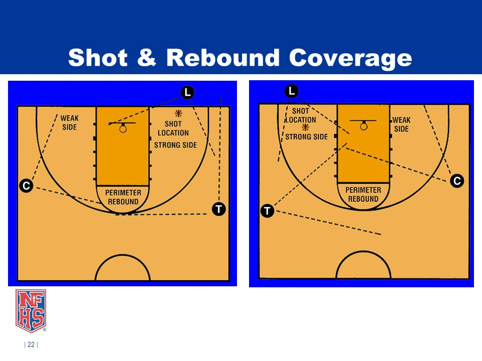 | 22 | Shot & Rebound Coverage