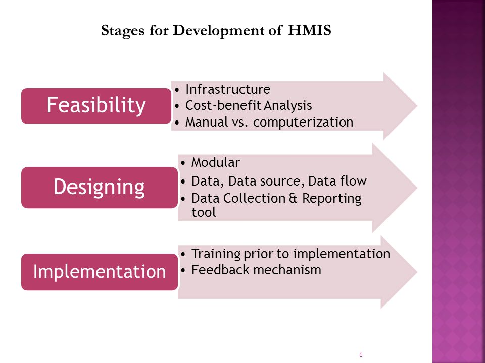 6 Stages for Development of HMIS Infrastructure Cost-benefit Analysis Manual vs.