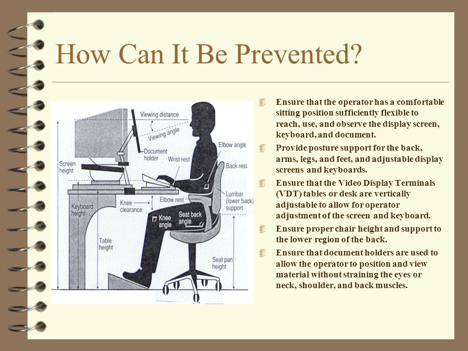 How Can It Be Prevented.