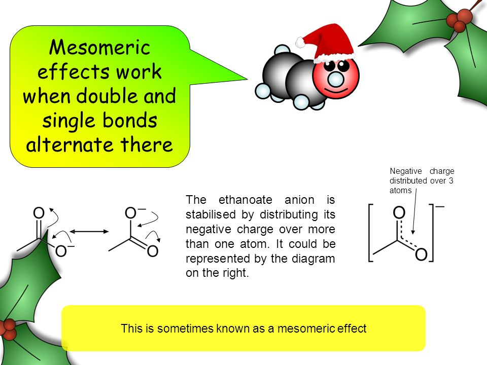 Mesomeric effects work when double and single bonds alternate there This is sometimes known as a mesomeric effect The ethanoate anion is stabilised by distributing its negative charge over more than one atom.