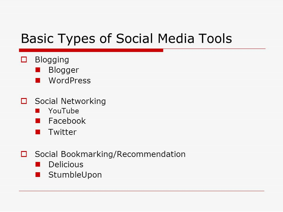 Basic Types of Social Media Tools Blogging Blogger WordPress Social Networking YouTube Facebook Twitter Social Bookmarking/Recommendation Delicious StumbleUpon