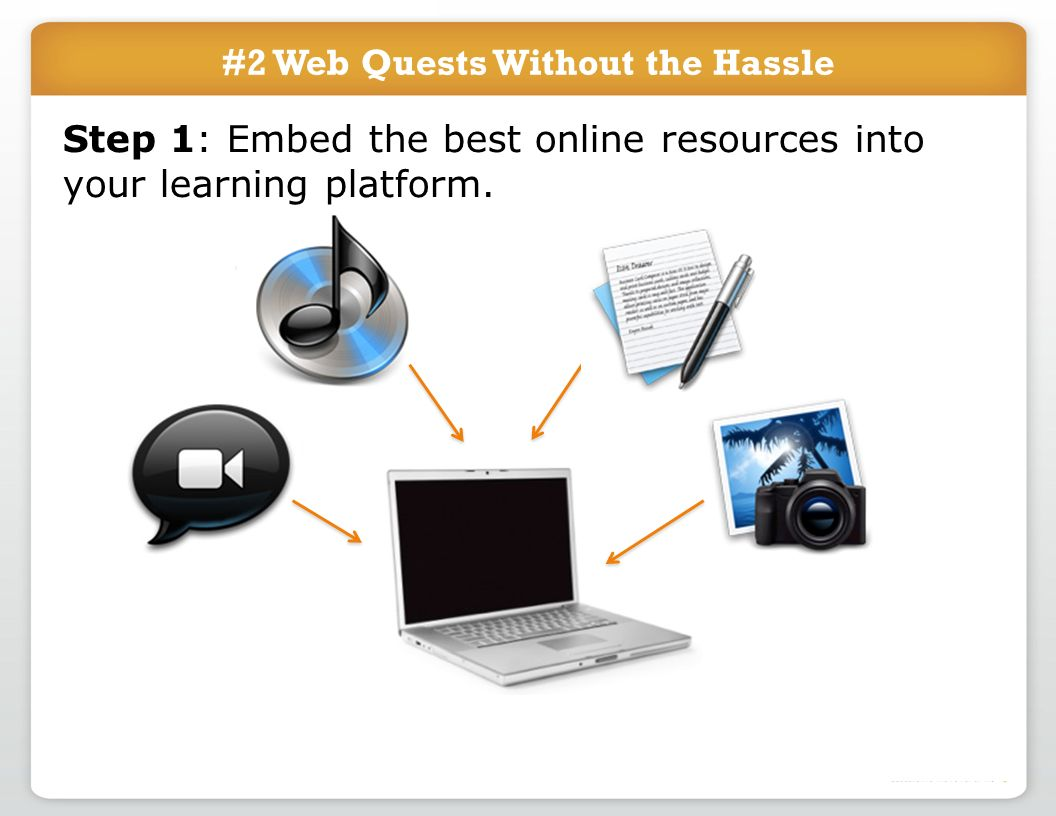 #2 Web Quests Without the Hassle Step 1: Embed the best online resources into your learning platform.