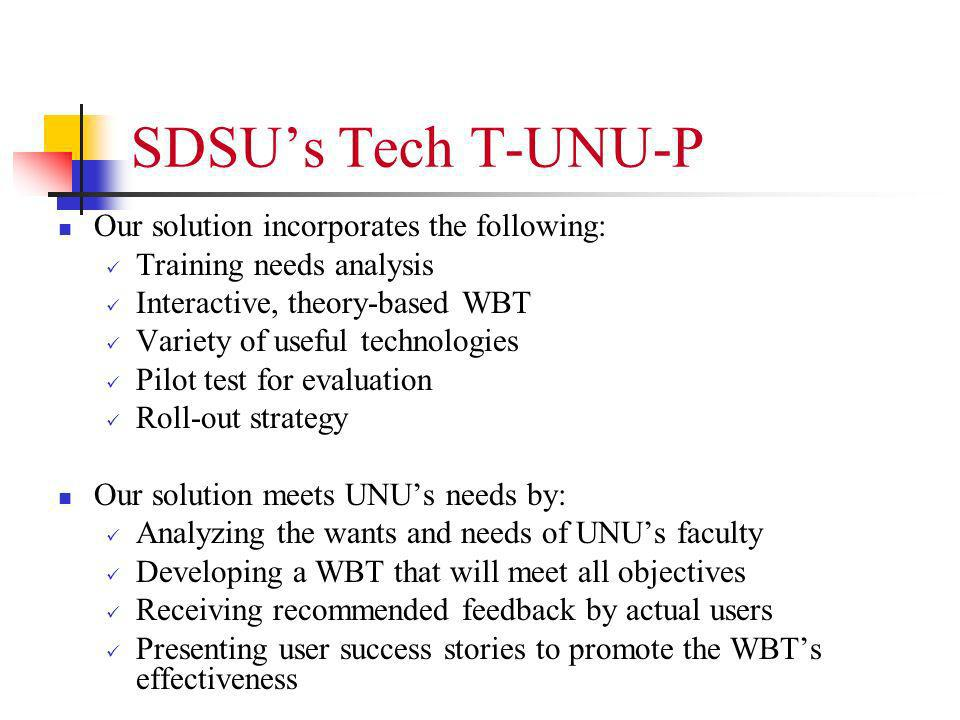 SDSUs Tech T-UNU-P Our solution incorporates the following: Training needs analysis Interactive, theory-based WBT Variety of useful technologies Pilot test for evaluation Roll-out strategy Our solution meets UNUs needs by: Analyzing the wants and needs of UNUs faculty Developing a WBT that will meet all objectives Receiving recommended feedback by actual users Presenting user success stories to promote the WBTs effectiveness