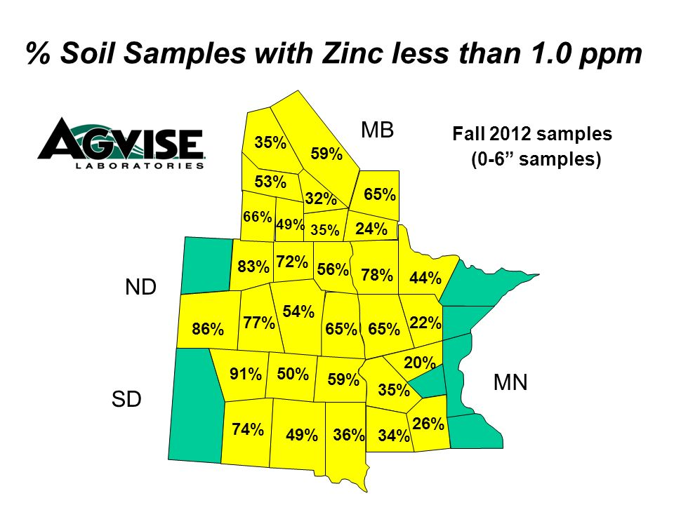 65% 56% 72% 54% 77% 86% 83% 65% 78% 35% 24% 35% 32% 59% 53% 49% 66% % Soil Samples with Zinc less than 1.0 ppm Fall 2012 samples (0-6 samples) MB ND SD MN 34% 35% 26% 59% 20% 36% 50% 49% 74% 91% 22% 44% 65%