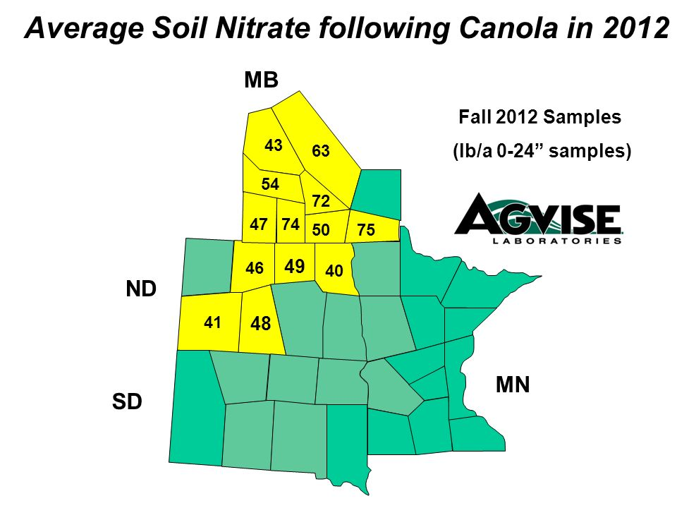 Average Soil Nitrate following Canola in 2012 Fall 2012 Samples (lb/a 0-24 samples) MB ND SD MN