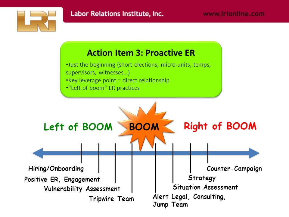 Action Item 3: Proactive ER Just the beginning (short elections, micro-units, temps, supervisors, witnesses...) Key leverage point = direct relationship Left of boom ER practices Action Item 3: Proactive ER Just the beginning (short elections, micro-units, temps, supervisors, witnesses...) Key leverage point = direct relationship Left of boom ER practices BOOM Right of BOOM Left of BOOM Situation Assessment Counter-Campaign Strategy Alert Legal, Consulting, Jump Team Vulnerability Assessment Positive ER, Engagement Hiring/Onboarding Tripwire Team