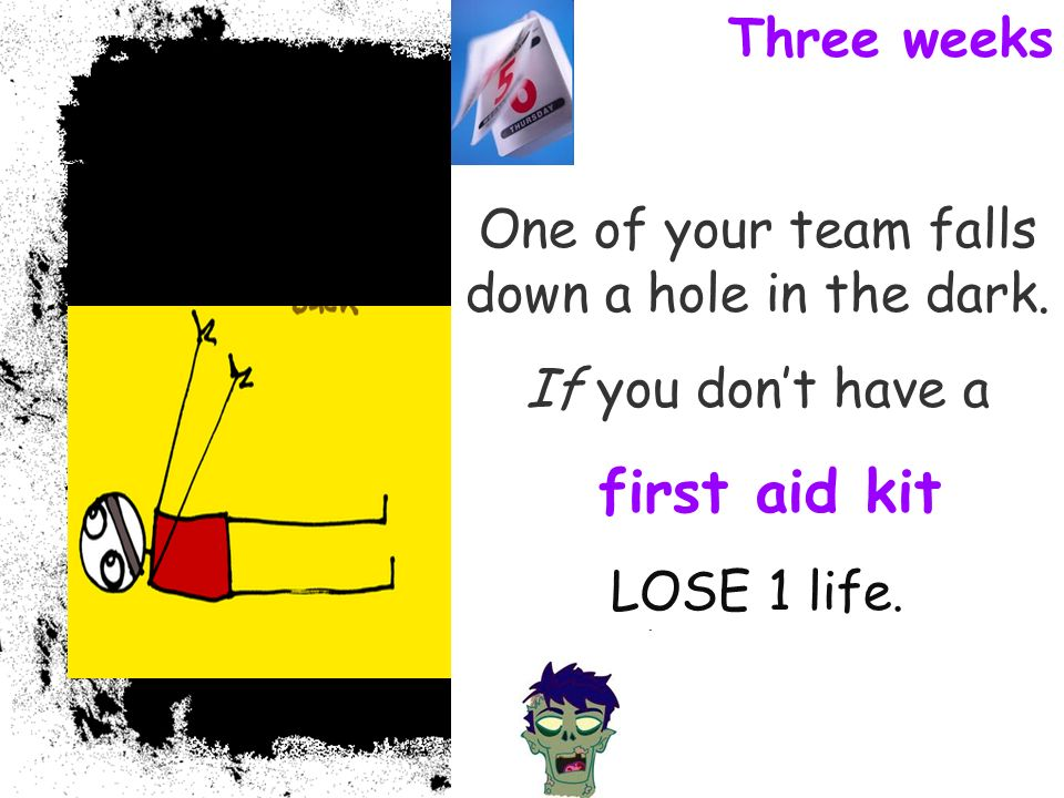 Three weeks One of your team falls down a hole in the dark.