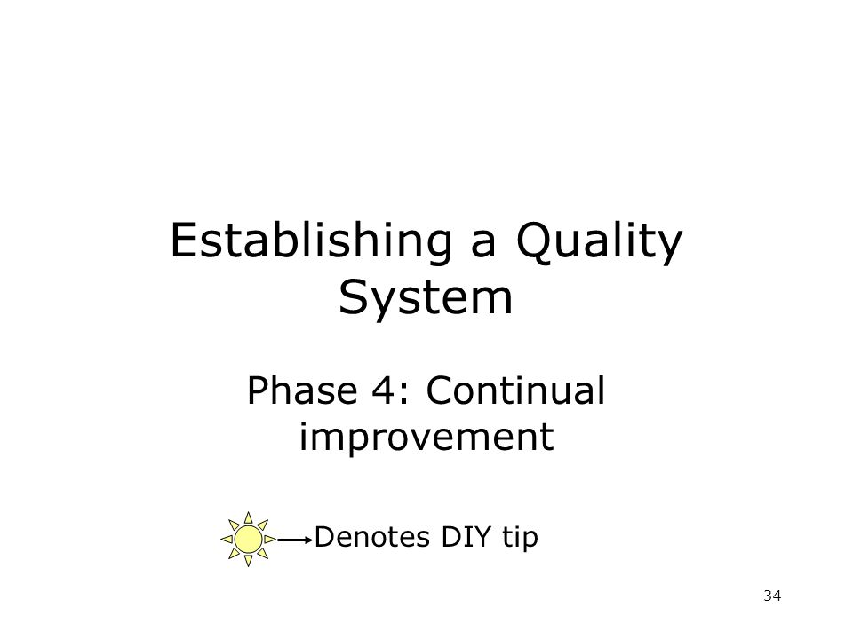 34 Establishing a Quality System Phase 4: Continual improvement Denotes DIY tip