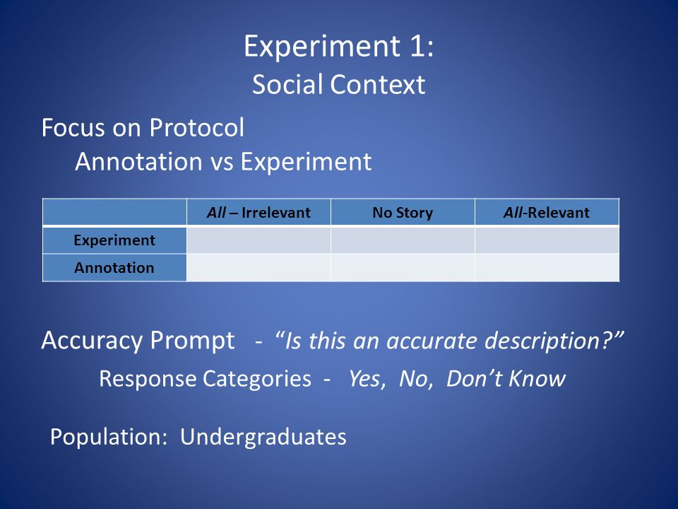 Experiment 1: Social Context Focus on Protocol Annotation vs Experiment Population: Undergraduates All – IrrelevantNo StoryAll-Relevant Experiment Annotation Accuracy Prompt - Is this an accurate description.
