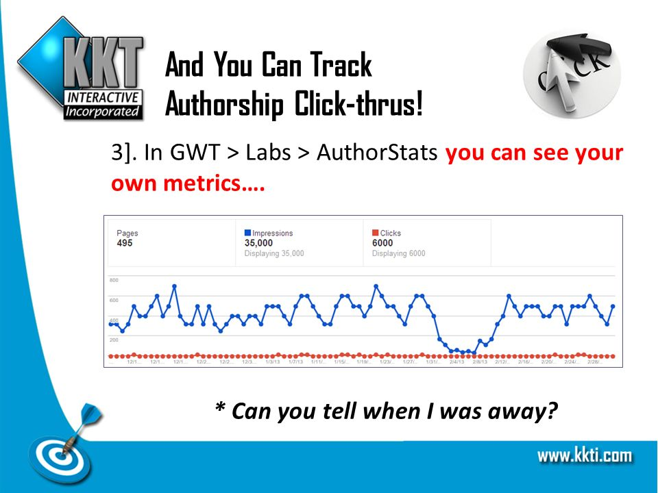 And You Can Track Authorship Click-thrus. 3].