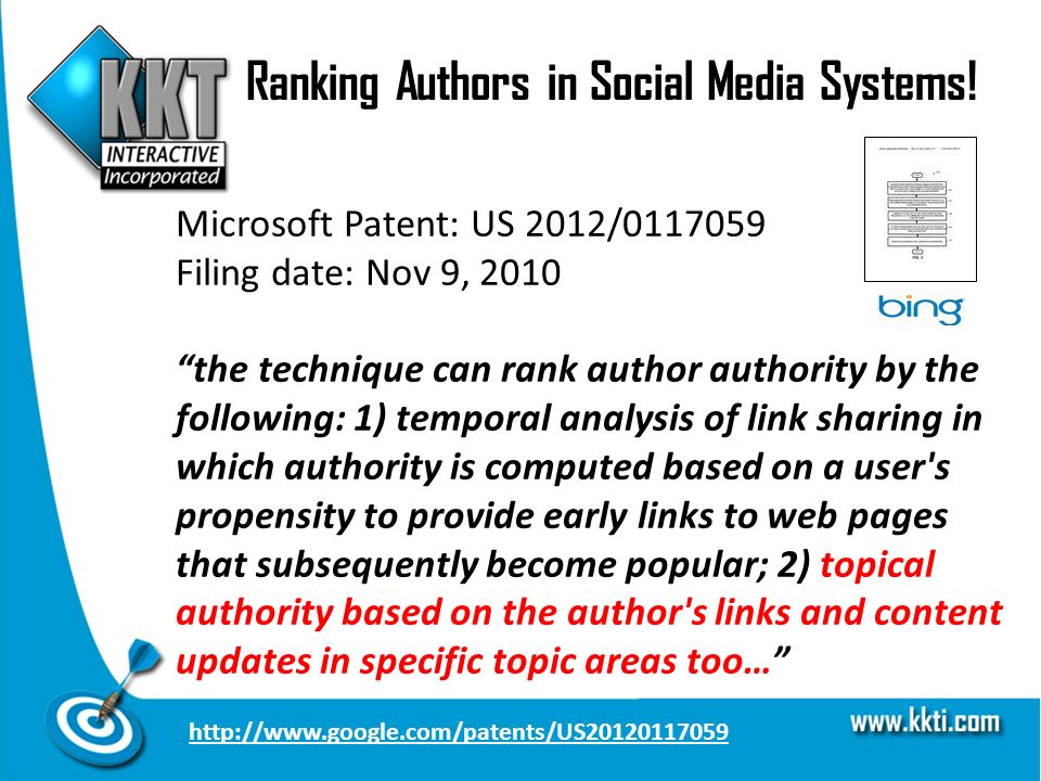 Ranking Authors in Social Media Systems.