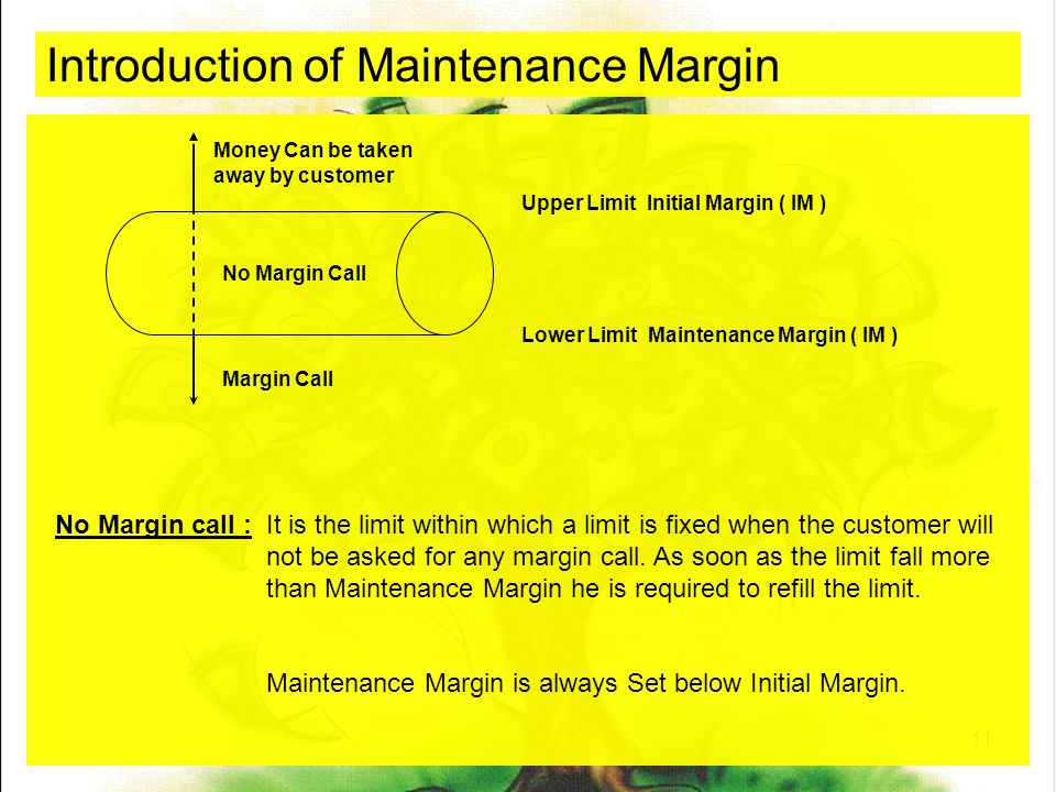 11 Introduction of Maintenance Margin Money Can be taken away by customer No Margin Call Margin Call Upper Limit Initial Margin ( IM ) Lower Limit Maintenance Margin ( IM ) No Margin call : It is the limit within which a limit is fixed when the customer will not be asked for any margin call.