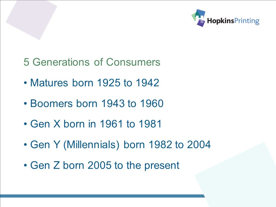 5 Generations of Consumers Matures born 1925 to 1942 Boomers born 1943 to 1960 Gen X born in 1961 to 1981 Gen Y (Millennials) born 1982 to 2004 Gen Z born 2005 to the present