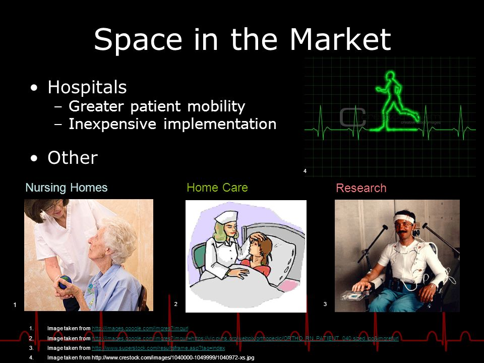 Space in the Market Hospitals –Greater patient mobility –Inexpensive implementation Other Nursing HomesHome Care Research 1.Image taken from   imgurlhttp://images.google.com/imgres imgurl 2.Image taken from   imgurl=  imgurl=  3.Image taken from   tag=indexhttp://  tag=index 4.Image taken from