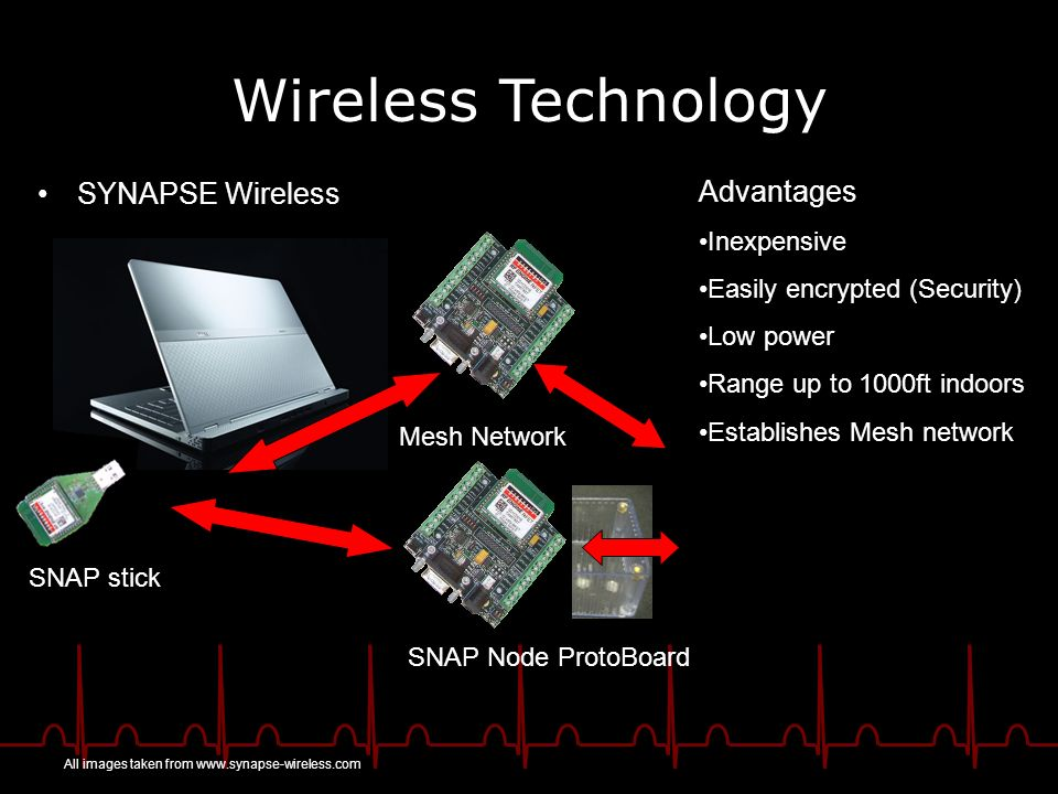 Wireless Technology SYNAPSE Wireless Advantages Inexpensive Easily encrypted (Security) Low power Range up to 1000ft indoors Establishes Mesh network SNAP stick SNAP Node ProtoBoard Mesh Network All images taken from