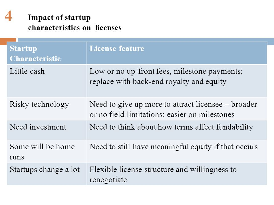 4 Impact of startup characteristics on licenses Startup Characteristic License feature Little cashLow or no up-front fees, milestone payments; replace with back-end royalty and equity Risky technologyNeed to give up more to attract licensee – broader or no field limitations; easier on milestones Need investmentNeed to think about how terms affect fundability Some will be home runs Need to still have meaningful equity if that occurs Startups change a lotFlexible license structure and willingness to renegotiate