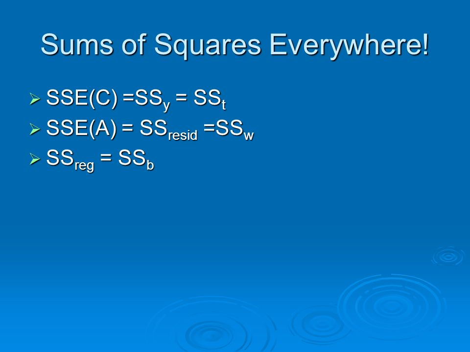 Sums of Squares Everywhere.