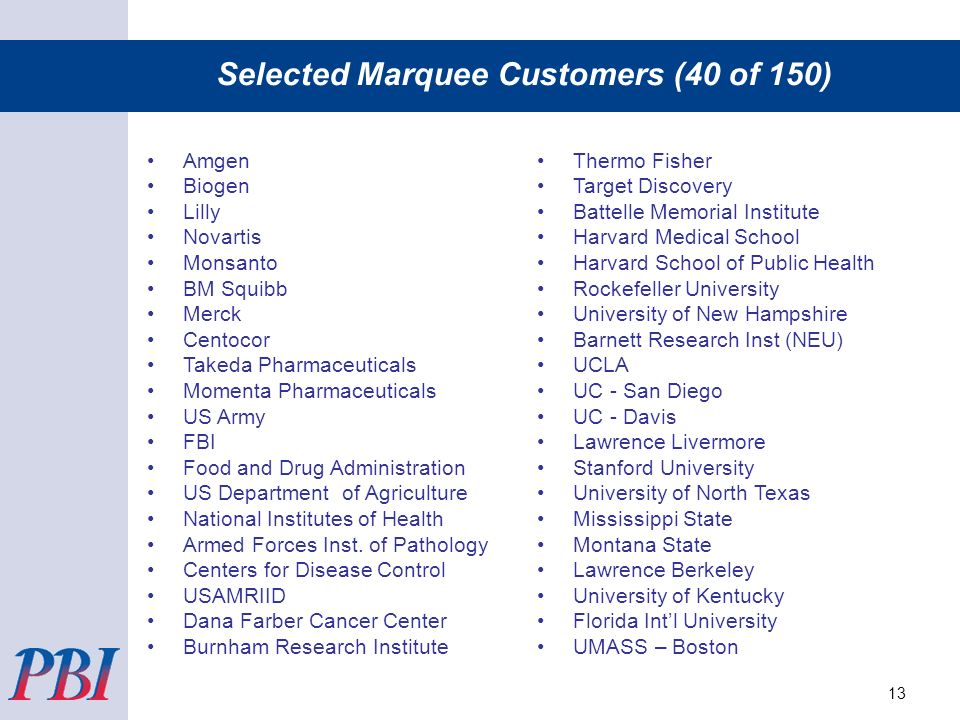 Selected Marquee Customers (40 of 150) Amgen Biogen Lilly Novartis Monsanto BM Squibb Merck Centocor Takeda Pharmaceuticals Momenta Pharmaceuticals US Army FBI Food and Drug Administration US Department of Agriculture National Institutes of Health Armed Forces Inst.