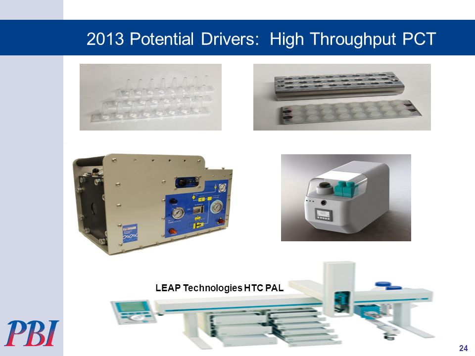 2013 Potential Drivers: High Throughput PCT 24 LEAP Technologies HTC PAL