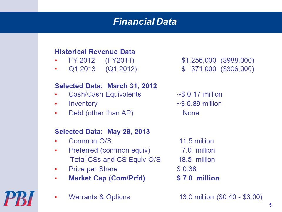Historical Revenue Data FY 2012 (FY2011)$1,256,000 ($988,000) Q (Q1 2012)$ 371,000 ($306,000) Selected Data: March 31, 2012 Cash/Cash Equivalents ~$ 0.17 million Inventory ~$ 0.89 million Debt (other than AP) None Selected Data: May 29, 2013 Common O/S 11.5 million Preferred (common equiv) 7.0 million Total CSs and CS Equiv O/S 18.5 million Price per Share $ 0.38 Market Cap (Com/Prfd) $ 7.0 million Warrants & Options 13.0 million ($ $3.00) Financial Data 5