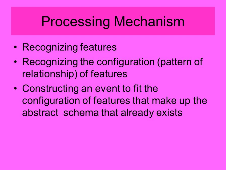 Processing Mechanism Recognizing features Recognizing the configuration (pattern of relationship) of features Constructing an event to fit the configuration of features that make up the abstract schema that already exists