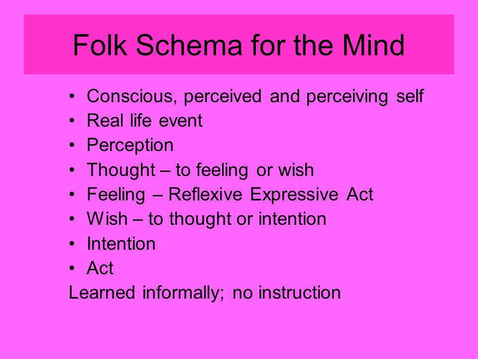 Folk Schema for the Mind Conscious, perceived and perceiving self Real life event Perception Thought – to feeling or wish Feeling – Reflexive Expressive Act Wish – to thought or intention Intention Act Learned informally; no instruction