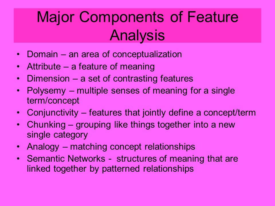 Major Components of Feature Analysis Domain – an area of conceptualization Attribute – a feature of meaning Dimension – a set of contrasting features Polysemy – multiple senses of meaning for a single term/concept Conjunctivity – features that jointly define a concept/term Chunking – grouping like things together into a new single category Analogy – matching concept relationships Semantic Networks - structures of meaning that are linked together by patterned relationships