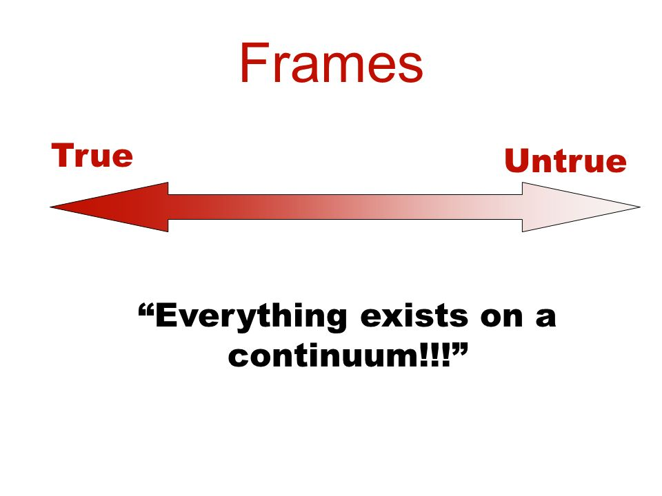 Frames True Untrue Everything exists on a continuum!!!