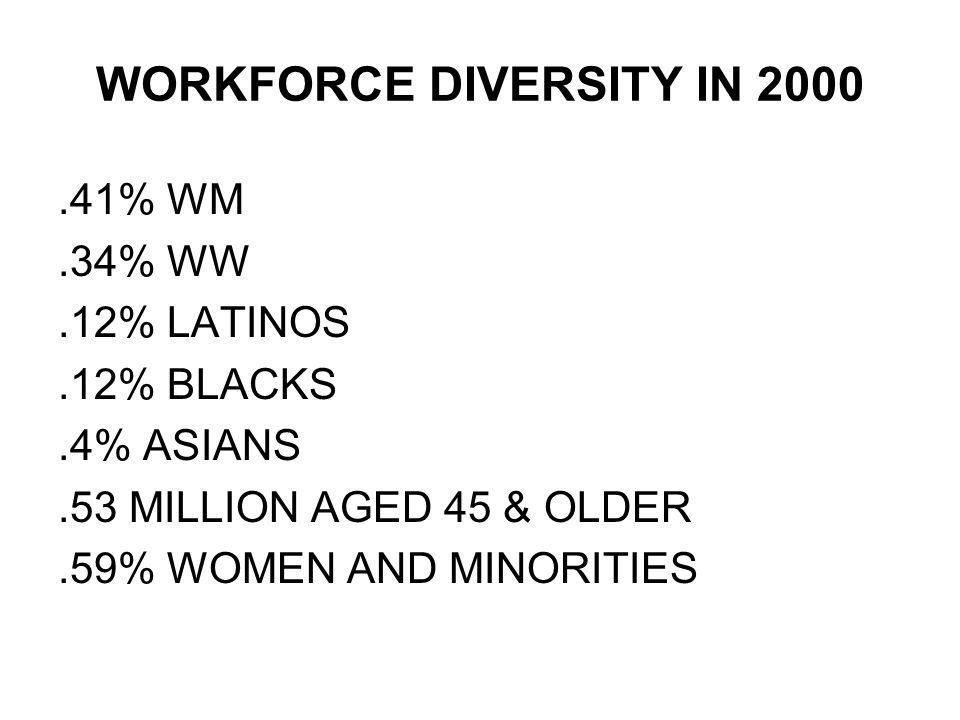 WORKFORCE DIVERSITY IN % WM.34% WW.12% LATINOS.12% BLACKS.4% ASIANS.53 MILLION AGED 45 & OLDER.59% WOMEN AND MINORITIES