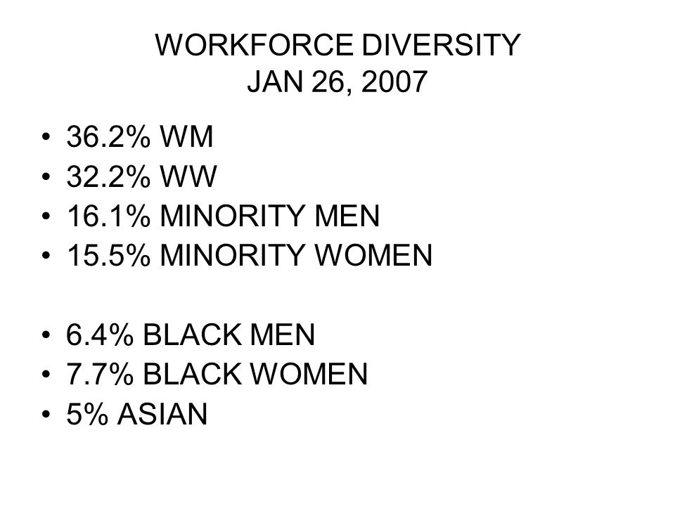 WORKFORCE DIVERSITY JAN 26, % WM 32.2% WW 16.1% MINORITY MEN 15.5% MINORITY WOMEN 6.4% BLACK MEN 7.7% BLACK WOMEN 5% ASIAN
