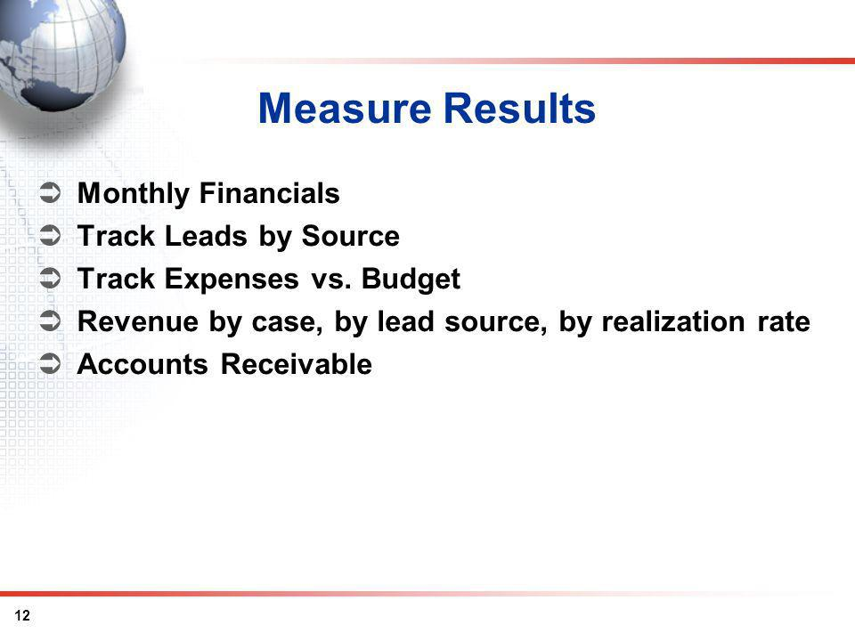 12 Measure Results Monthly Financials Track Leads by Source Track Expenses vs.