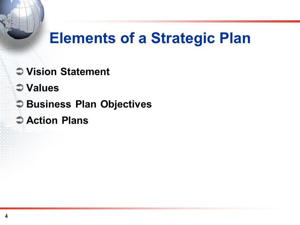 4 Elements of a Strategic Plan Vision Statement Values Business Plan Objectives Action Plans