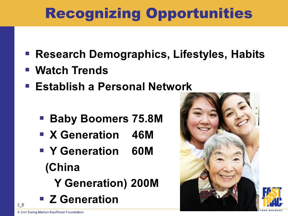 © 2005 Ewing Marion Kauffman Foundation Recognizing Opportunities Research Demographics, Lifestyles, Habits Watch Trends Establish a Personal Network Baby Boomers 75.8M X Generation 46M Y Generation 60M (China Y Generation) 200M Z Generation 2_B