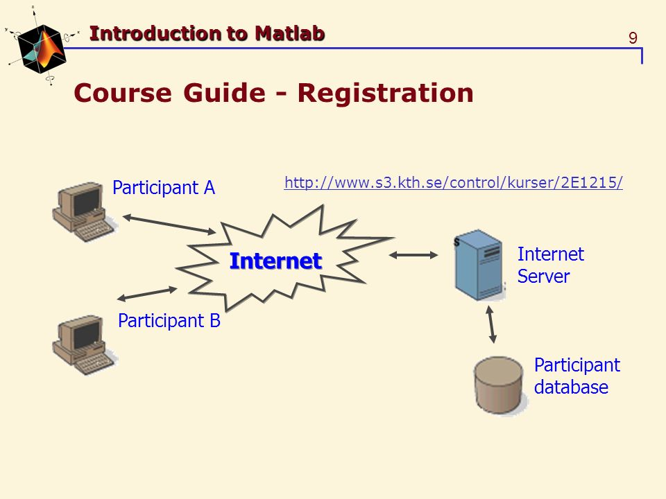9 Introduction to Matlab Course Guide - Registration http://www.s3.kth.se/control/kurser/2E1215/ Internet Internet Server Participant A Participant B Participant database