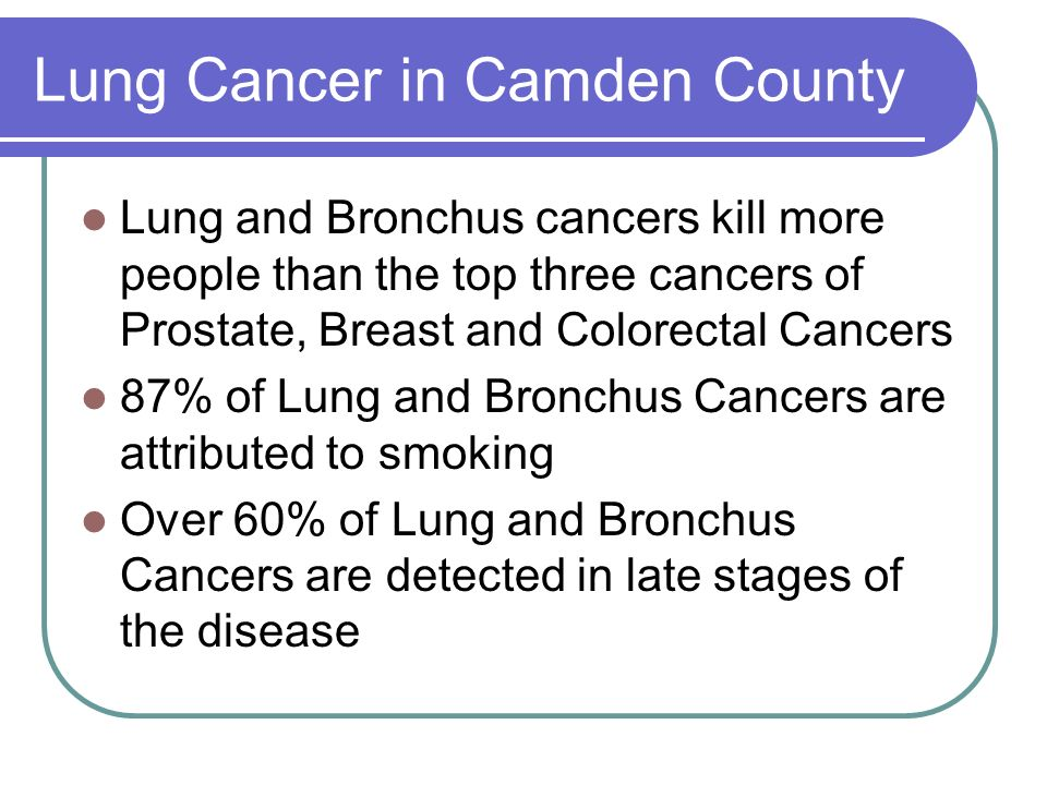 Lung Cancer in Camden County Lung and Bronchus cancers kill more people than the top three cancers of Prostate, Breast and Colorectal Cancers 87% of Lung and Bronchus Cancers are attributed to smoking Over 60% of Lung and Bronchus Cancers are detected in late stages of the disease