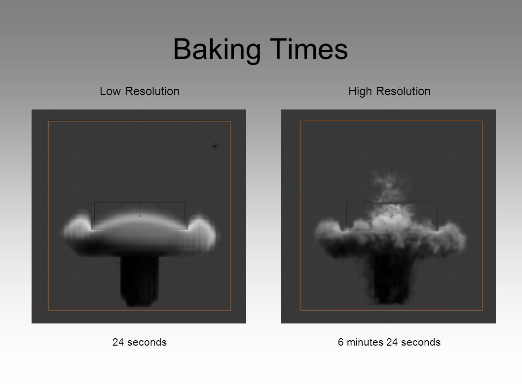 Baking Times Low ResolutionHigh Resolution 24 seconds 6 minutes 24 seconds