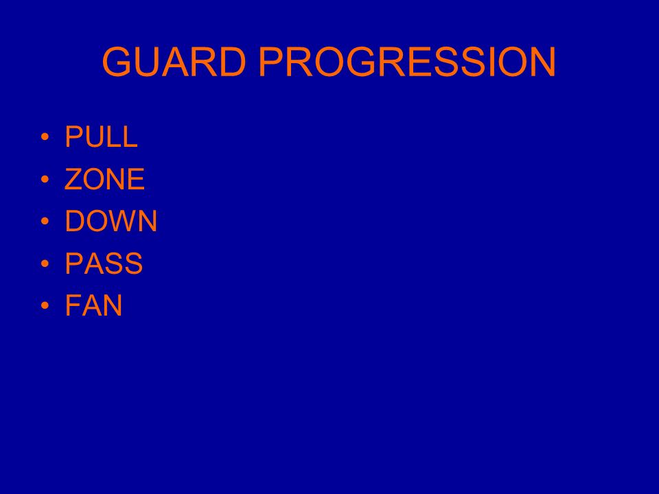 GUARD PROGRESSION PULL ZONE DOWN PASS FAN