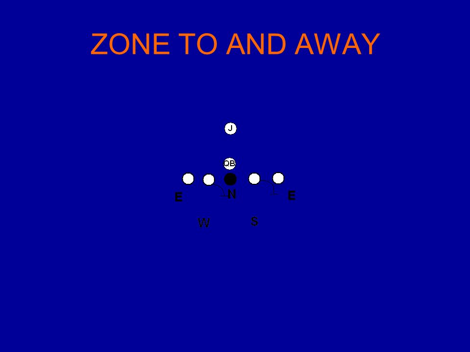ZONE TO AND AWAY