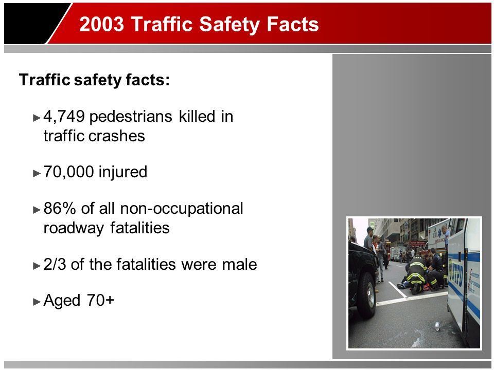 2003 Traffic Safety Facts Traffic safety facts: 4,749 pedestrians killed in traffic crashes 70,000 injured 86% of all non-occupational roadway fatalities 2/3 of the fatalities were male Aged 70+