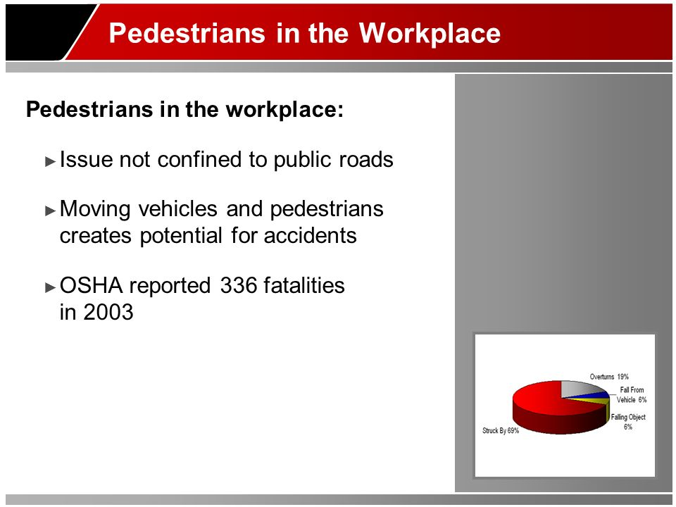 Pedestrians in the Workplace Pedestrians in the workplace: Issue not confined to public roads Moving vehicles and pedestrians creates potential for accidents OSHA reported 336 fatalities in 2003