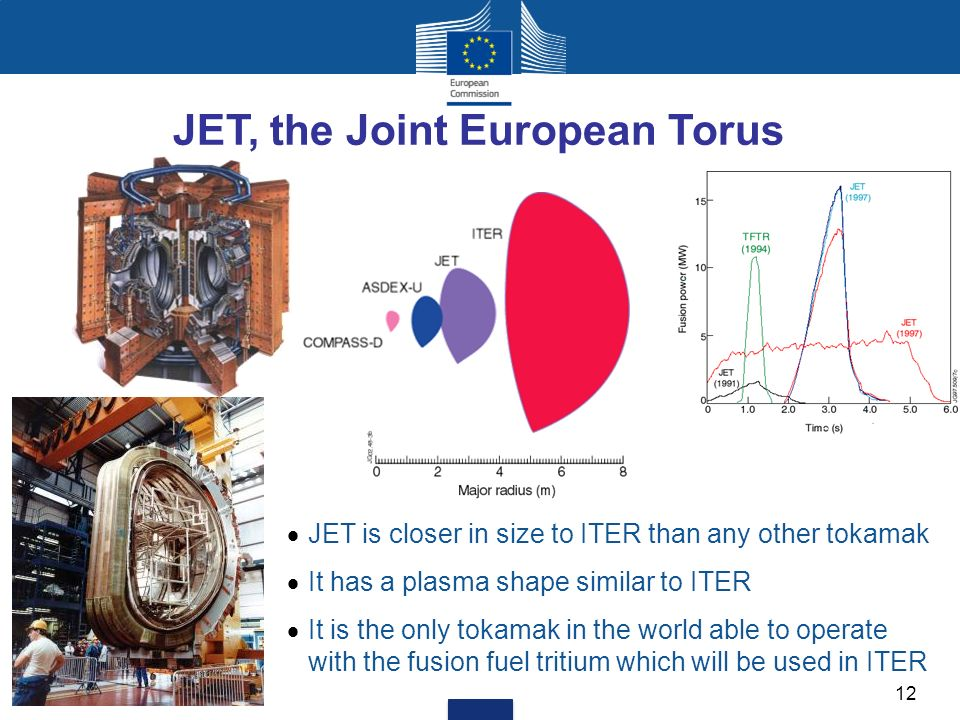 JET, the Joint European Torus JET is closer in size to ITER than any other tokamak It has a plasma shape similar to ITER It is the only tokamak in the world able to operate with the fusion fuel tritium which will be used in ITER 12