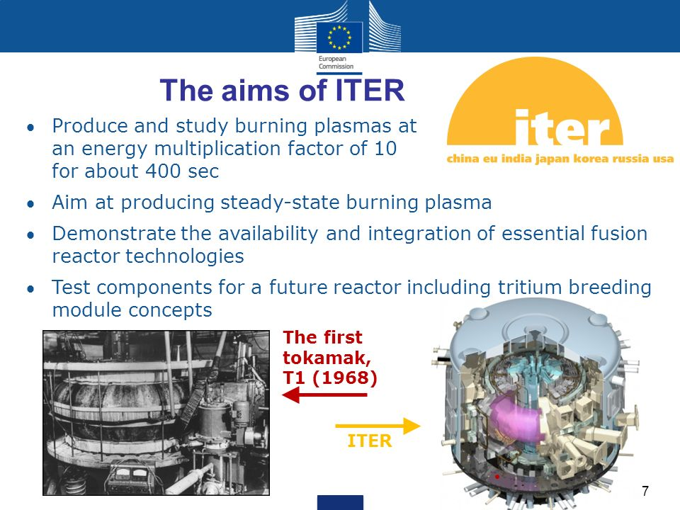 The aims of ITER Produce and study burning plasmas at an energy multiplication factor of 10 for about 400 sec Aim at producing steady-state burning plasma Demonstrate the availability and integration of essential fusion reactor technologies Test components for a future reactor including tritium breeding module concepts The first tokamak, T1 (1968) ITER 7